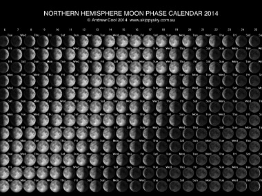 2014 Moon Phase Calendar Northern Hemisphere