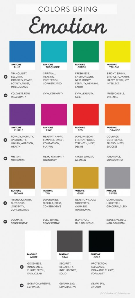 psychology-colors - signification couleurs