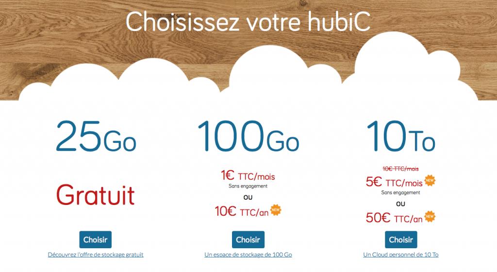 cloud-ovh - offre de stockage OVH