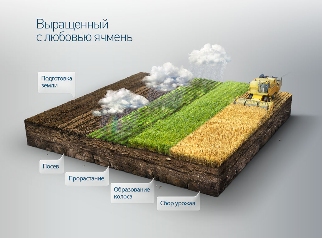 Illustrations-3D – Vladimir-Andreev