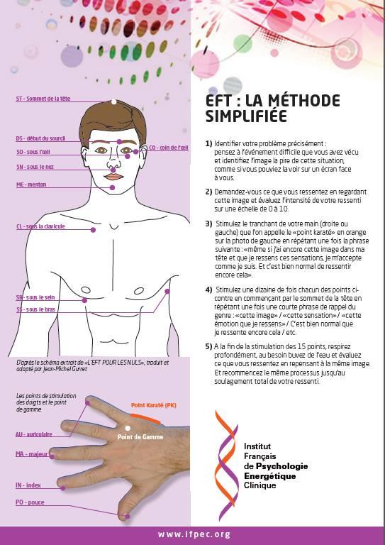 EFT methode simplidiée en cas de tragedie