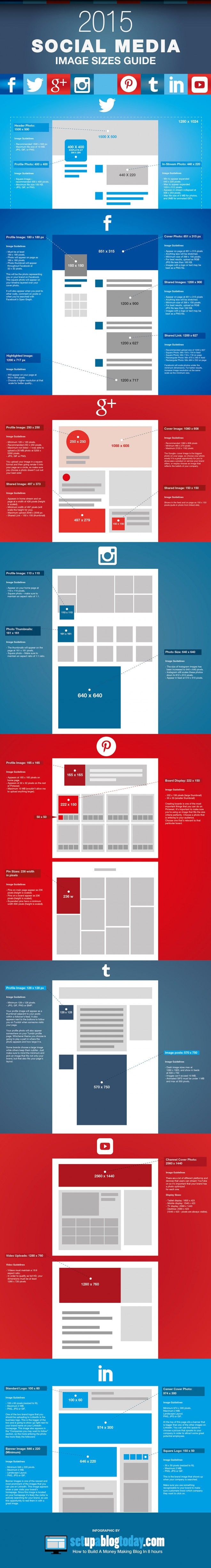 Social Media Image Sizes guide 2015